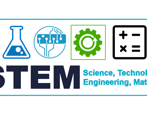 What is STEM and Why Is STEM Camp Important?